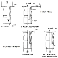 601 Fasteners - Structural Thru-Rivet_2